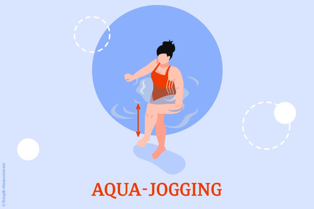Dr-Vera-Lang-wassengymnastik-aqua-jogging